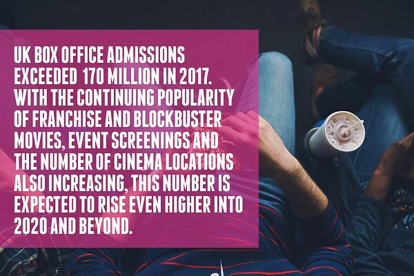 Cinema audiences and box office numbers are continuing to rise