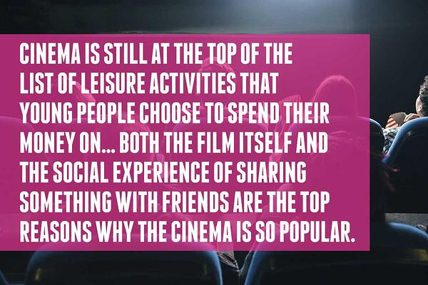 Cinema is a top leisure activity for young people aged 16-24