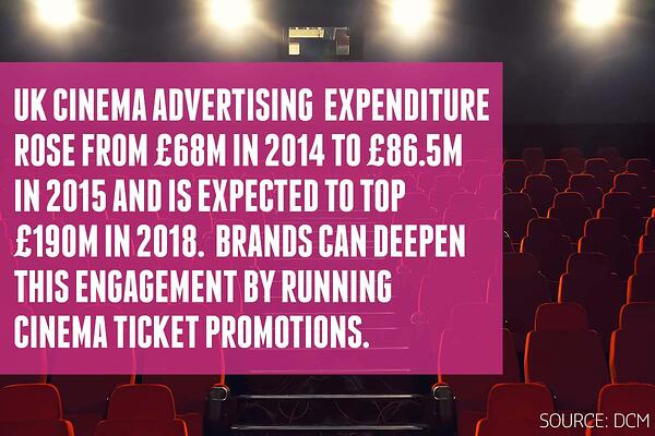 UK Cinema advertising expenditure has risen year-on-year-1